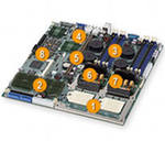 Motherboard Supermicro i2DML-8G2